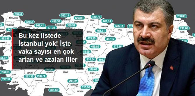 listede İstanbul yok! İşte vaka sayısı en çok artan ve azalan iller